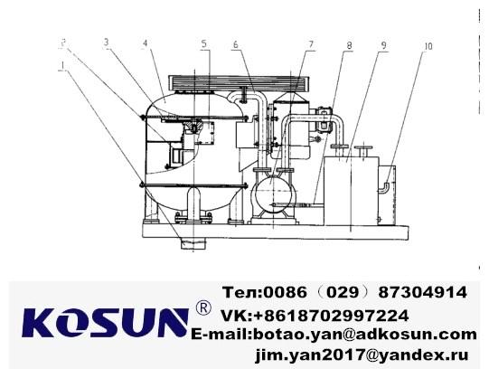 вакуумный дегазатор бурового раствора - KOSUN