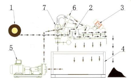 Система регенерации бурового раствора горизонтально направленного бурения